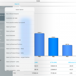 Screenshot of the Territory Dashboard where sales reps can see reports and charts on their area.